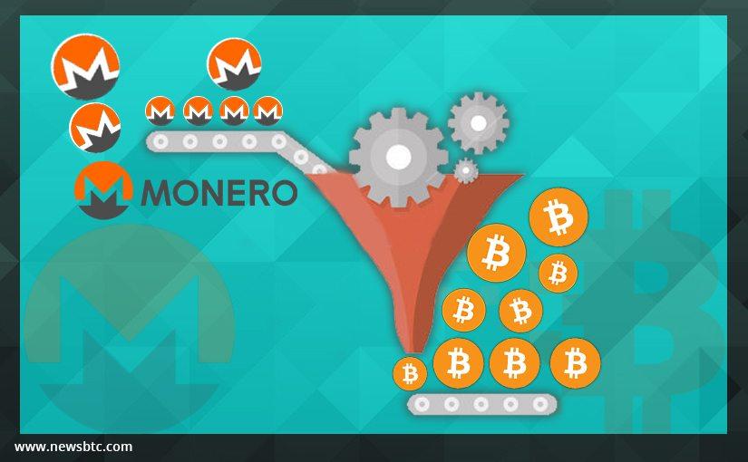 WannaCry Bitcoin
