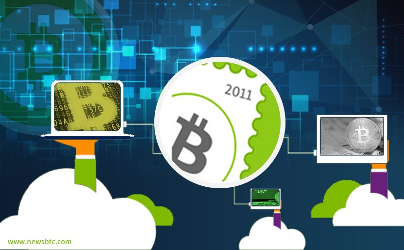 Bitcoin Cash Support