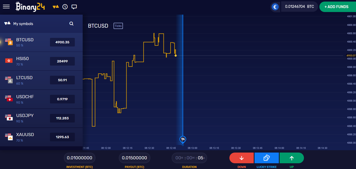 Btc binary options