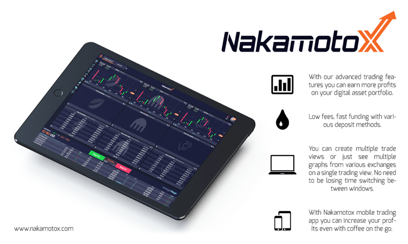 nakamotox, cryptocurrency, trading