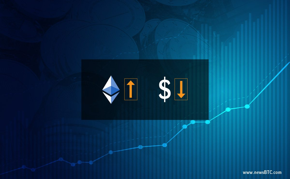 Ethereum_Price_ETH_USD_Analysis