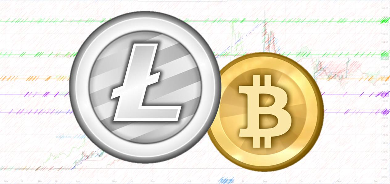 Litecoin-Bitcoin-logo-chart