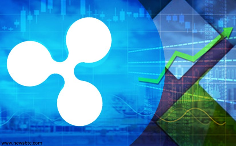 Ripple analysis