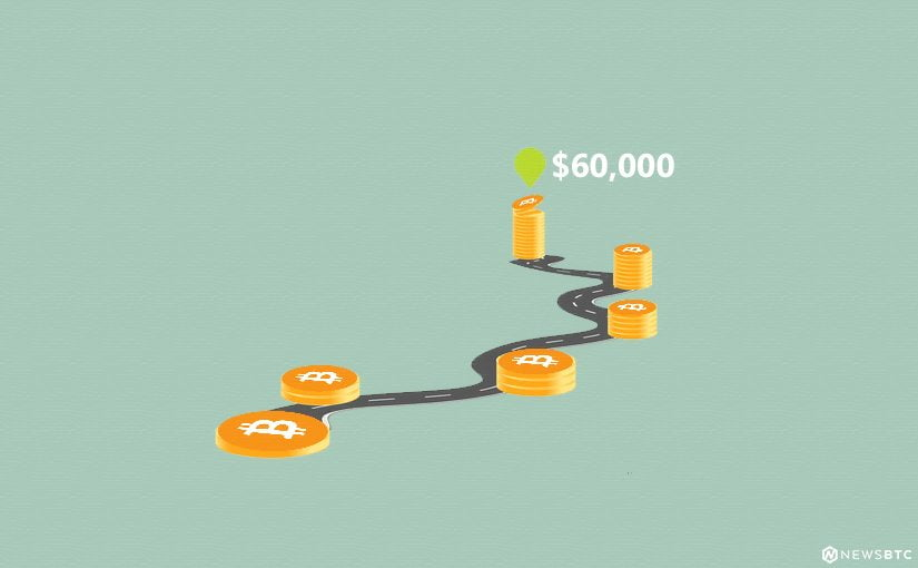 Bitcoin Price Could Surpass