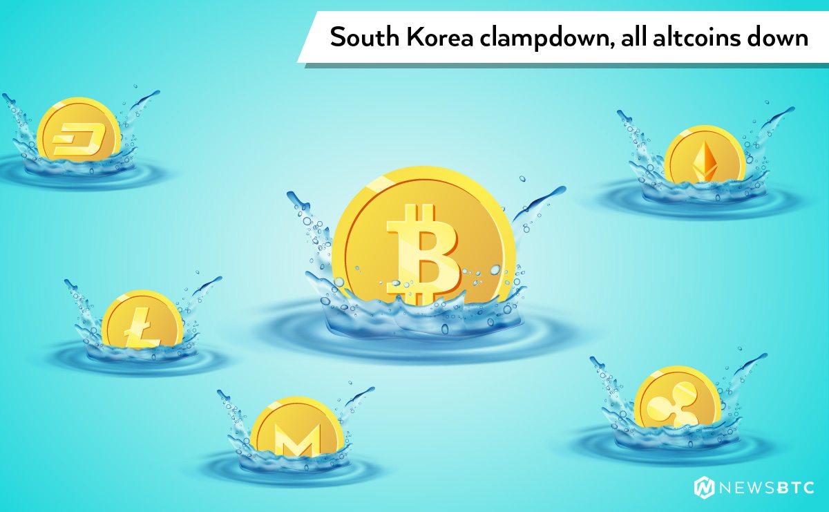 South Korea clampdown all altcoins down