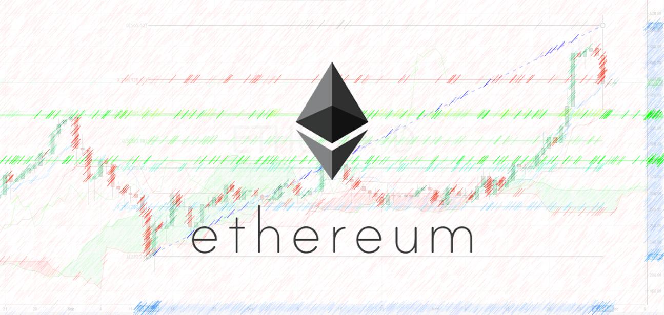 ethereum logo chart