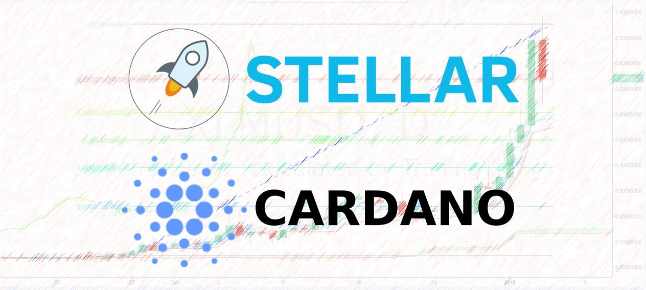 Stellar Lumens Cardano ADA logo chart