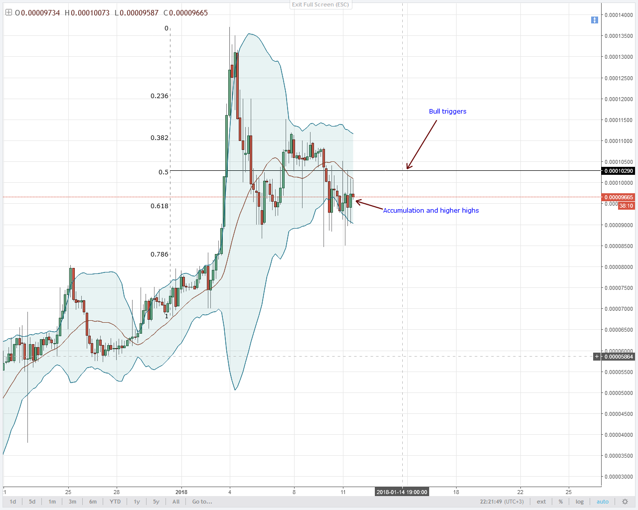 NEM in consolidation