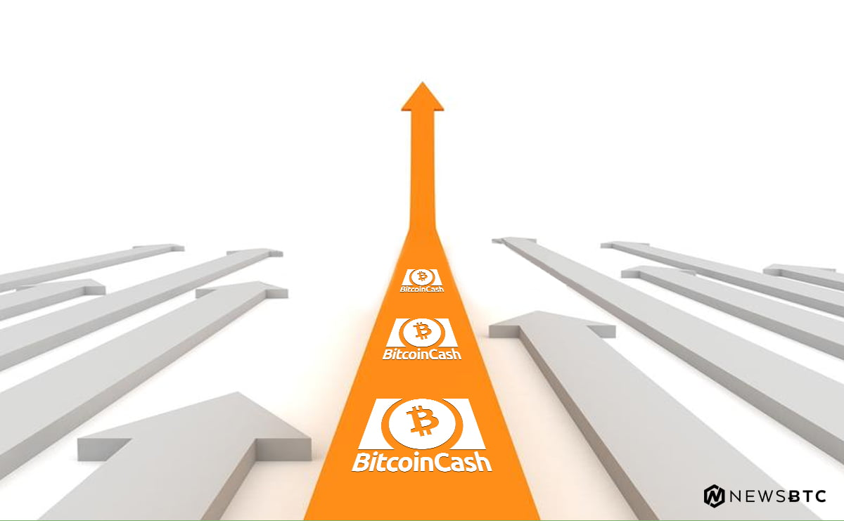 Bitcoin price trend points