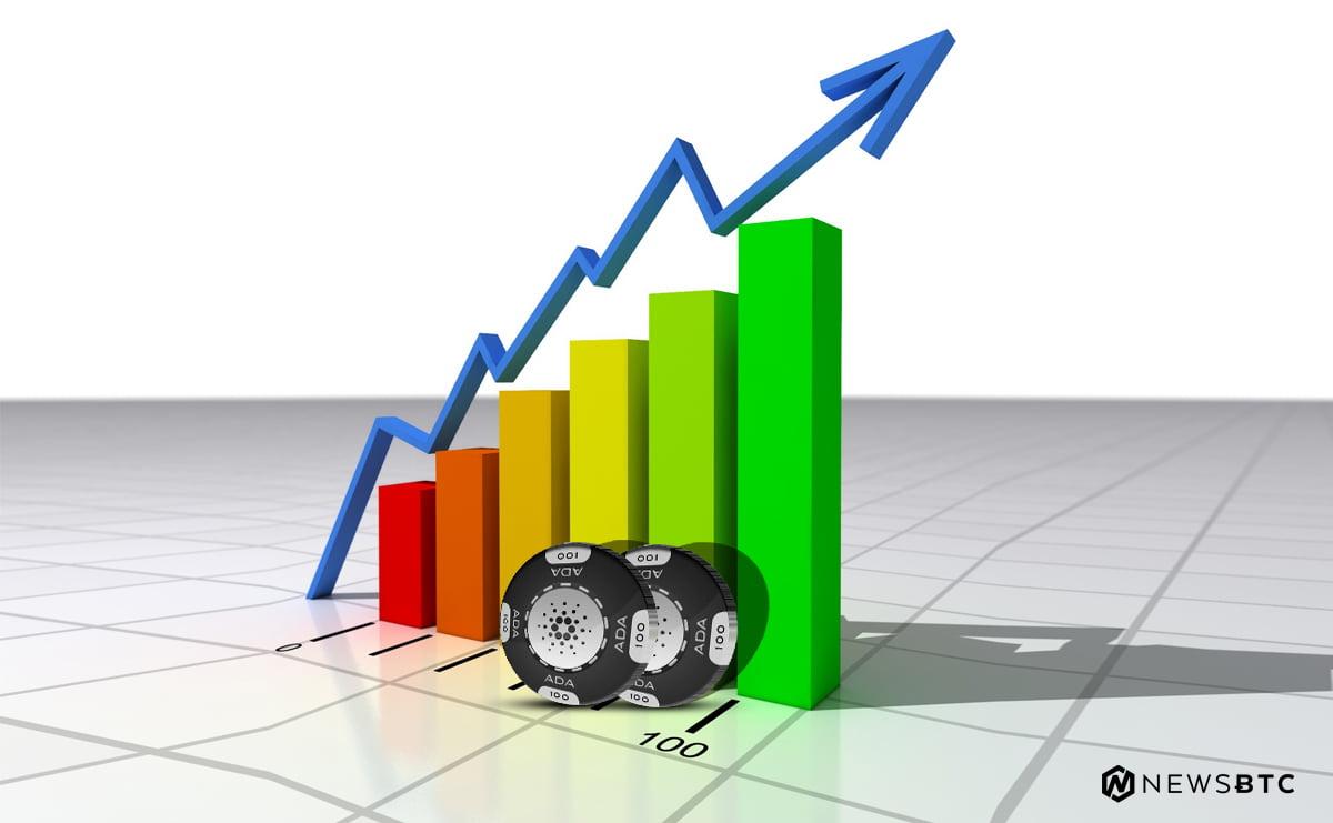 Cardano Price Technical Analysis ADA