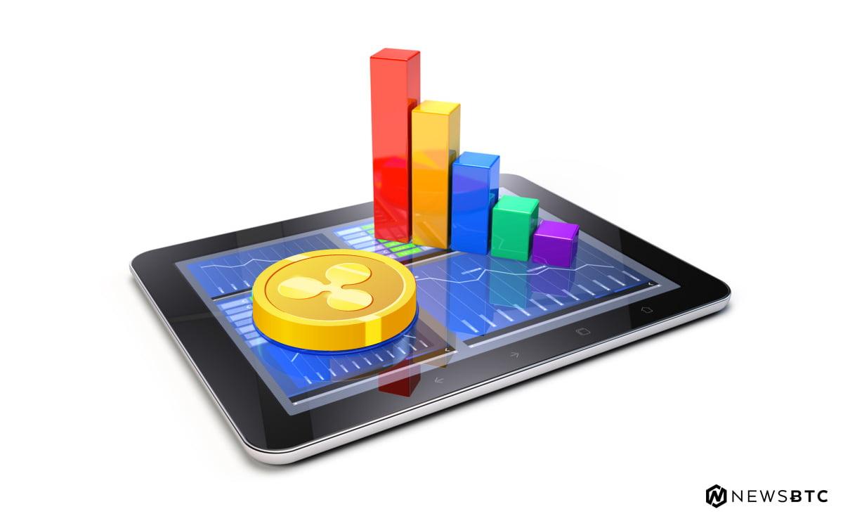 Ripple Price Technical Analysis XRP USD