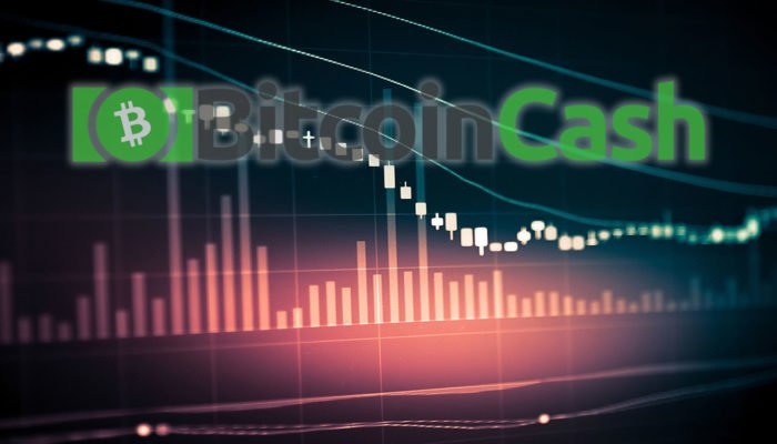 Bitcoin Cash Technical analysis