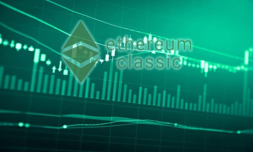 ethereum classic technical analysis