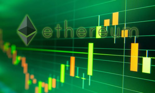 ethereum technical analysis