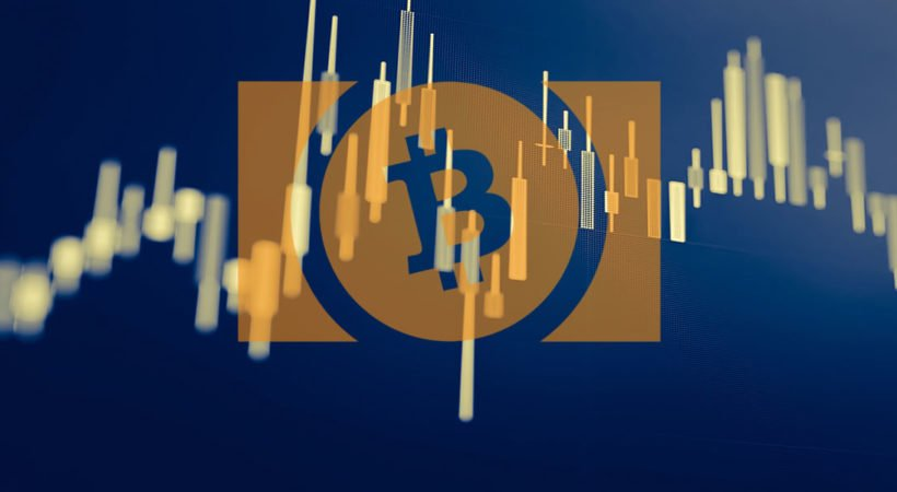 technical analysis bitcoin cash