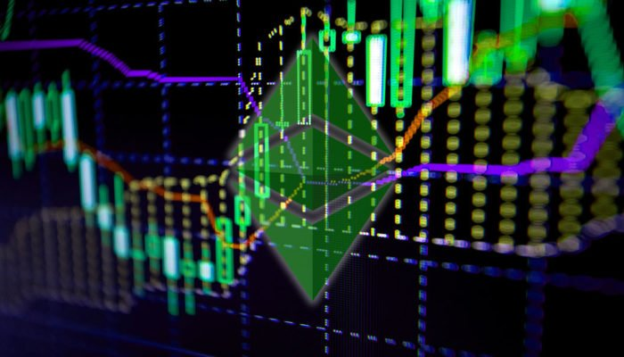 technical analysis ethereum classic