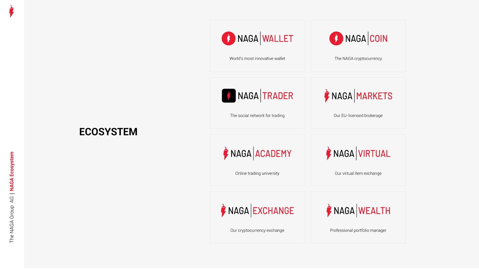 naga, naga ecosystem