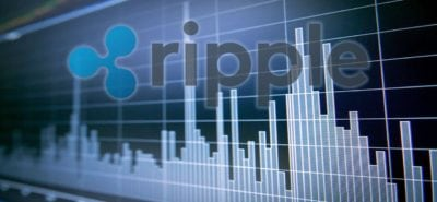 Ripple Price Analysis techanalysis XRP