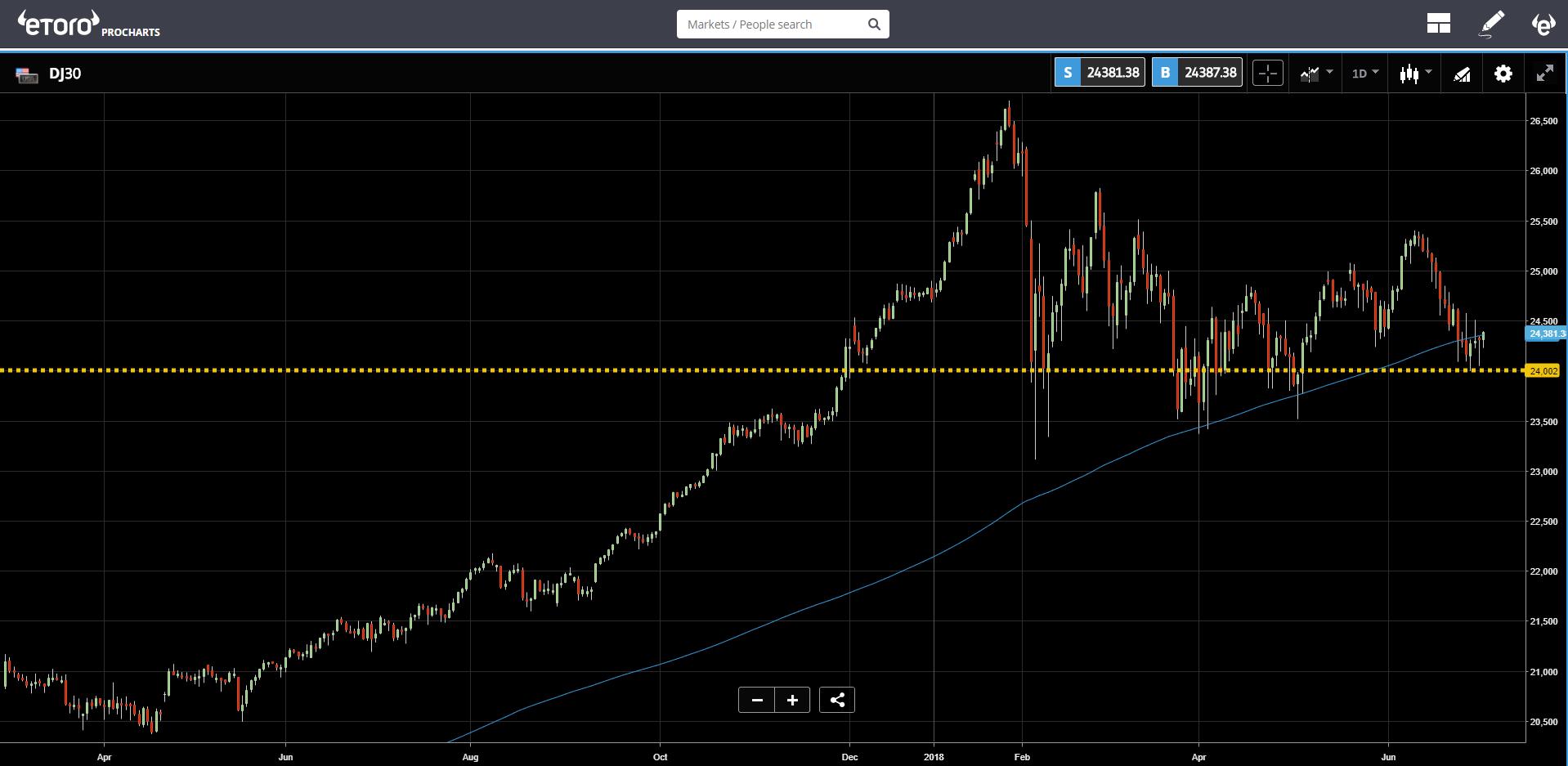 etoro, markets, cryptocurrency, trading, mining