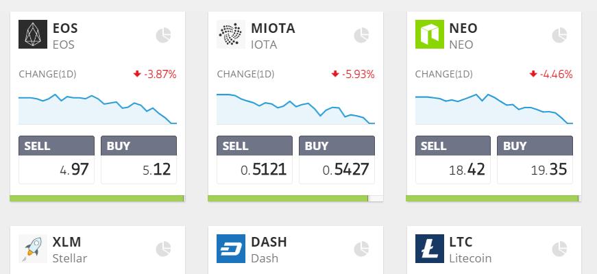 etoro, cryptocurrency, bitcoin, trading, markets, petro, bolivar, ethereum
