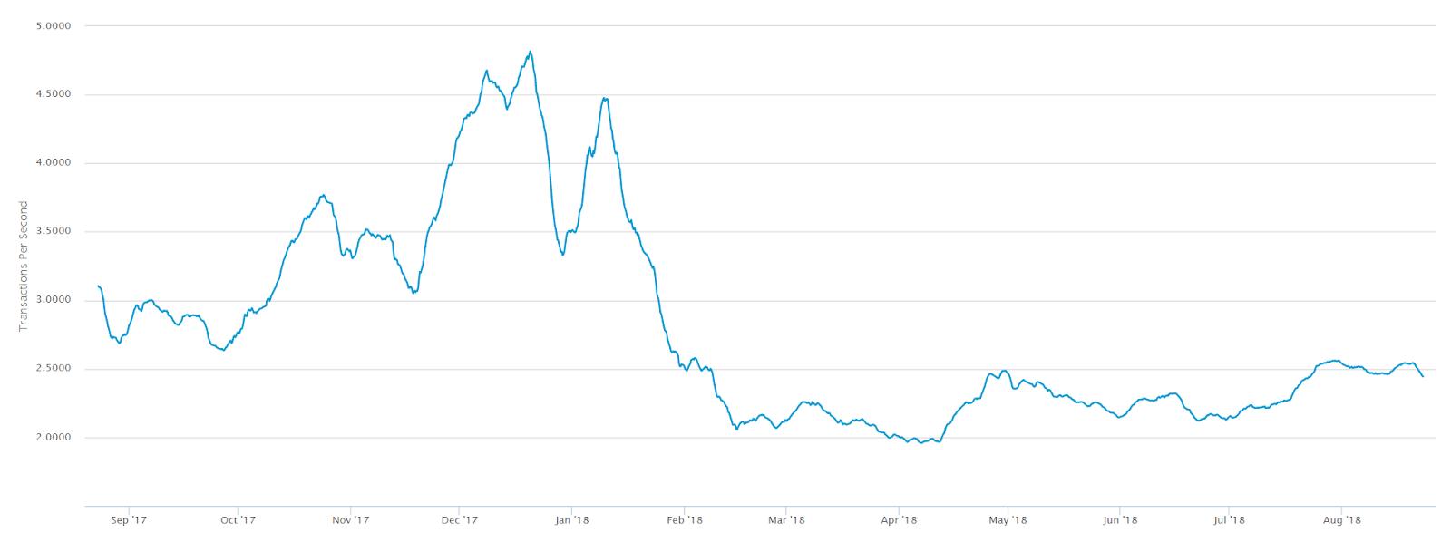 etoro, bitcoin, trading, markets, tariffs, crypto, etf