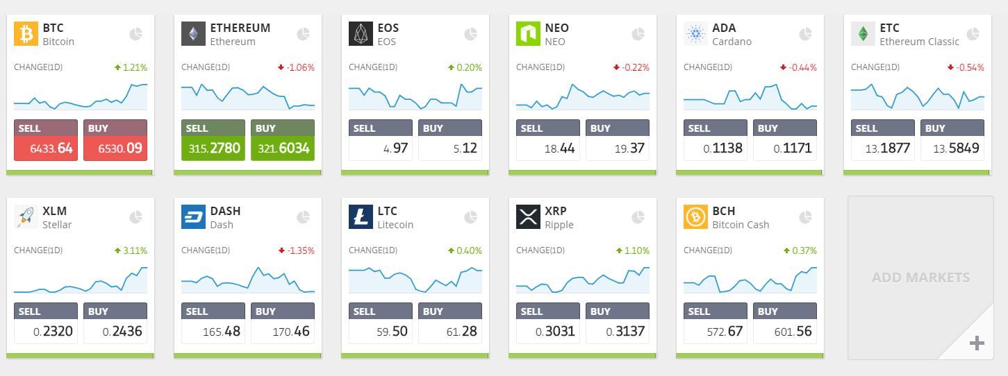 etoro, japan, yen, markets, lira, bitcoin, crypto, trading