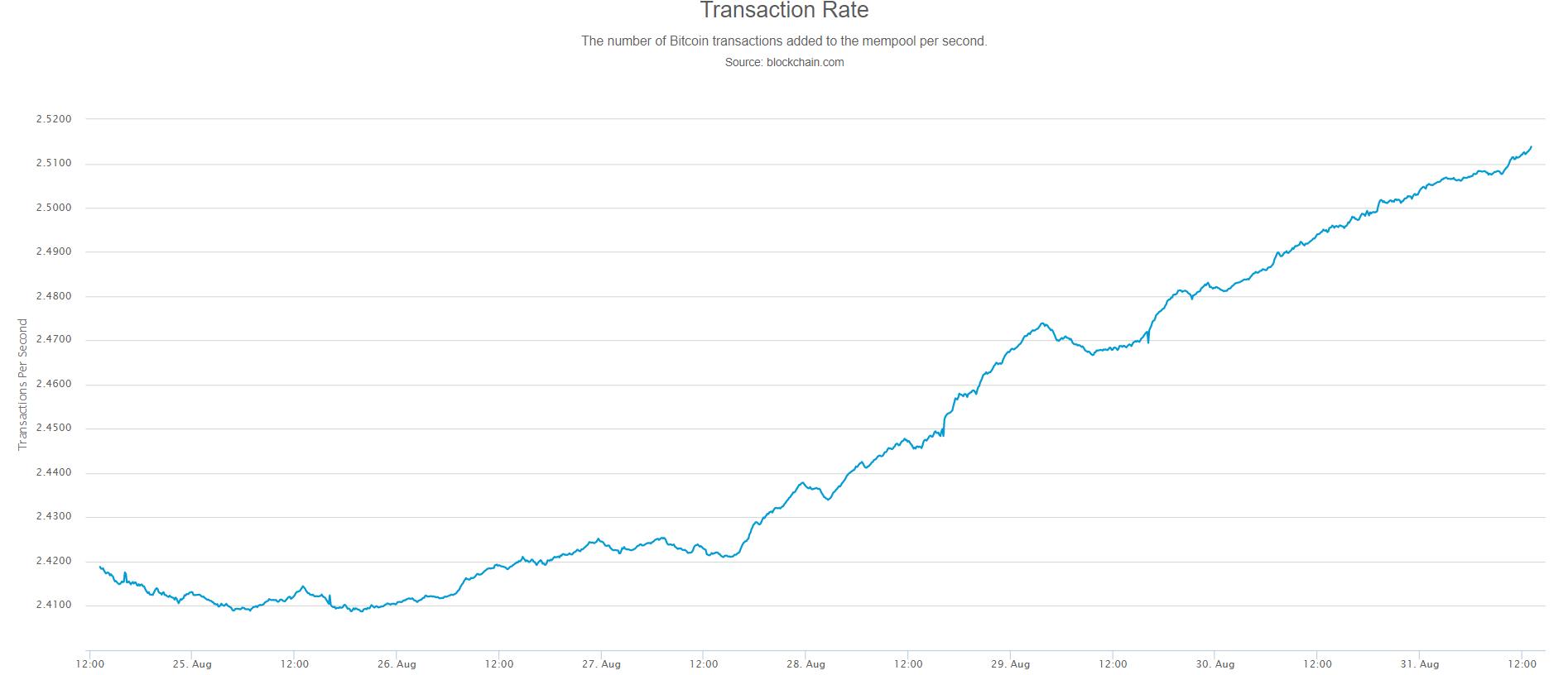 US, lira, crypto, banks, bitcoin, markets, trading, etoro
