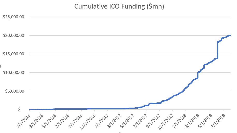 etoro, cryptocurrency, crypto, bitcoin, markets, trading, lira, dollar