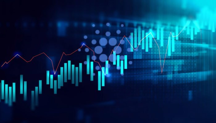 technical analysis cardano ADA