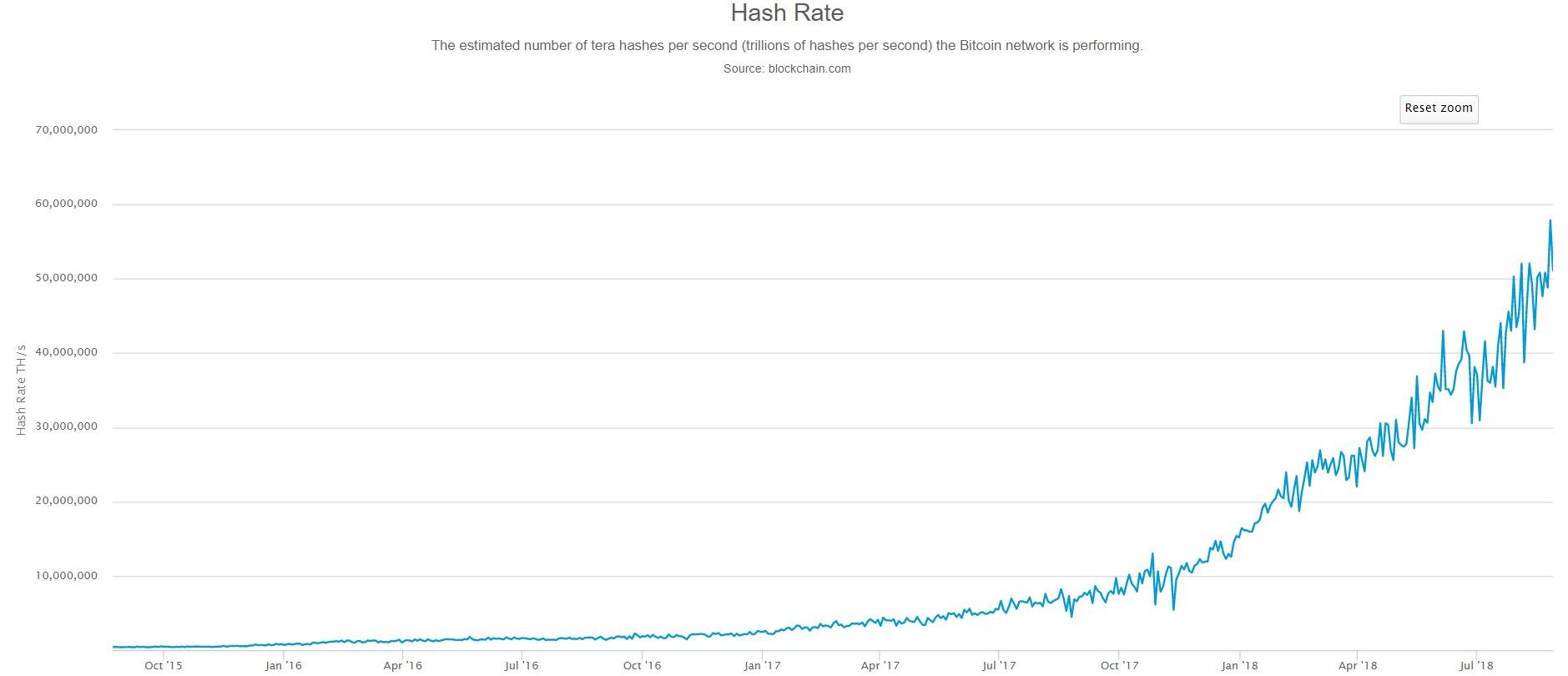 bitcoin, us, markets, trading, crypto, etoro