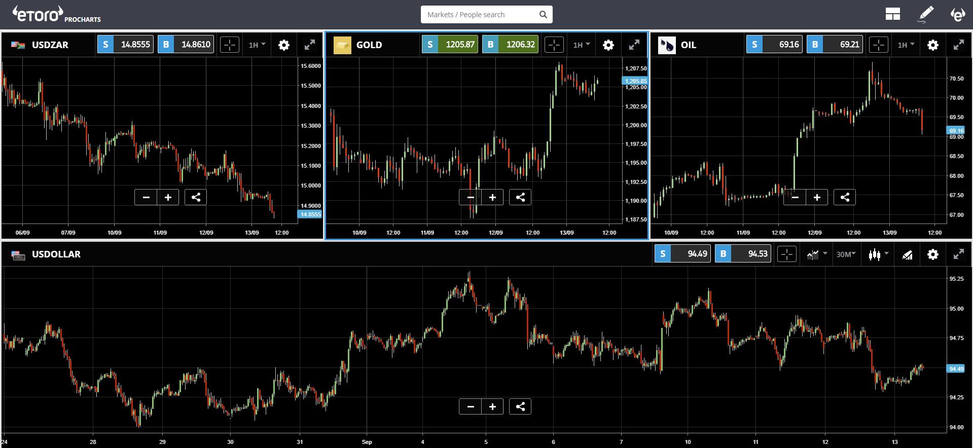 cannabis, crypto, dollar, market, trading