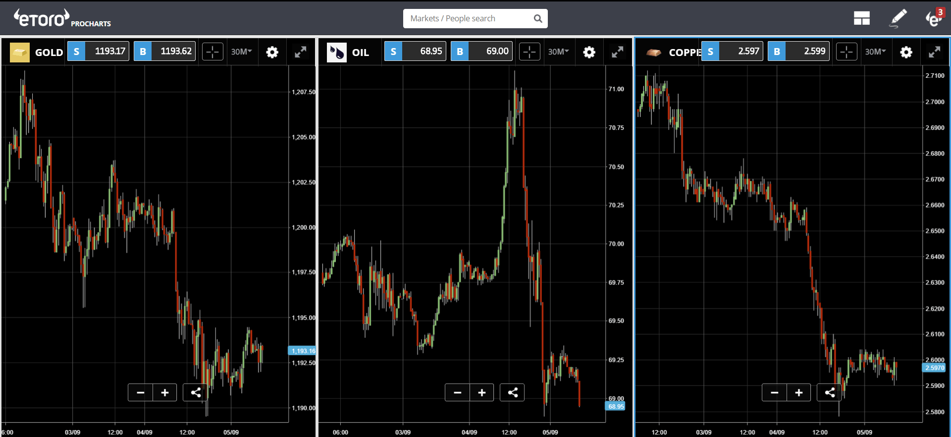 etoro, cryptocurrency, trading, markets, bitcoin, cryptos, xrp
