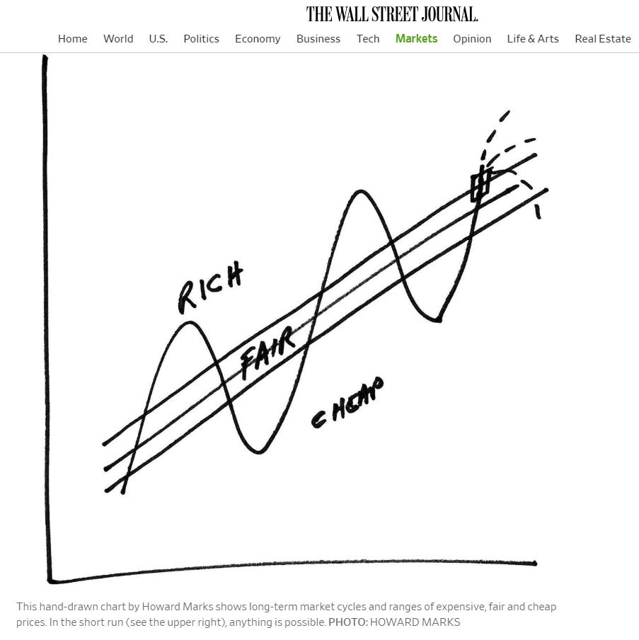 market, crypto, trading, bitcoin