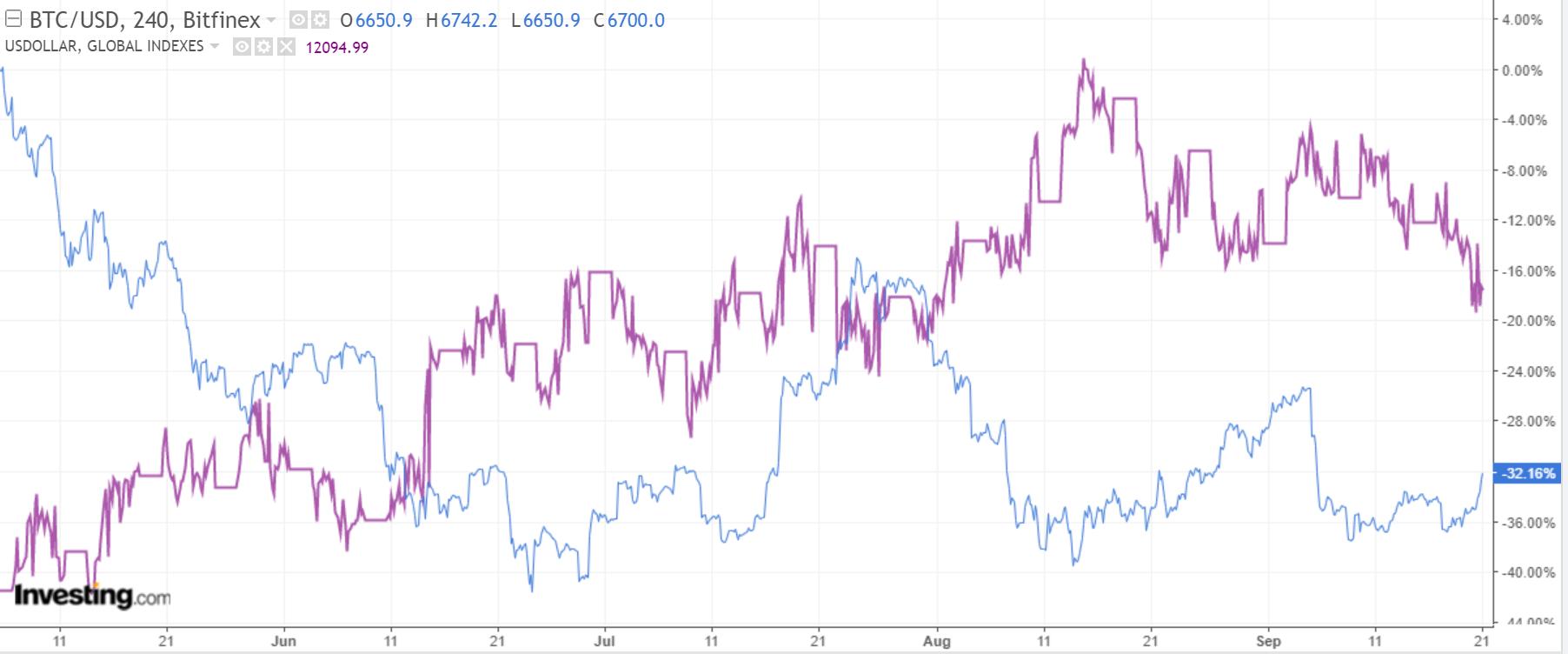 SEC, crypto, cryptocurrencies, market, trading, dollar, cannabis