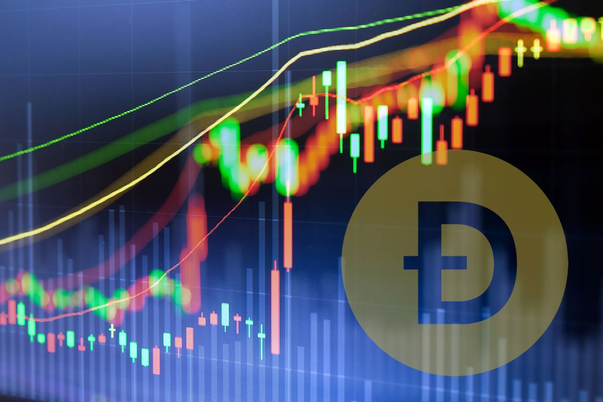 cryptocurrency exchanges with doge markets
