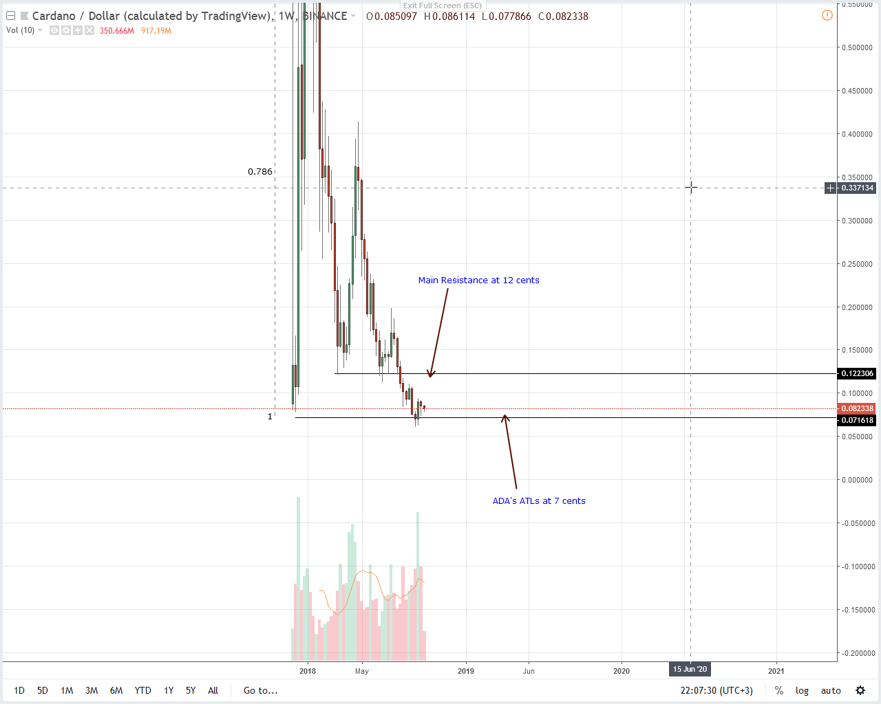 Bitcoin (BTC) Price Watch: Nearby Upside Targets | NewsBTC