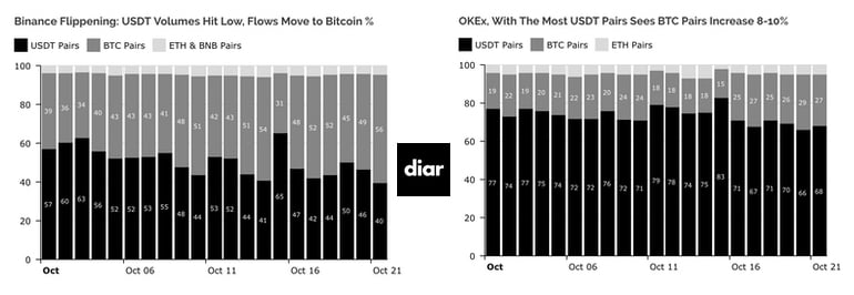 stablecoin-tether-bitcoin