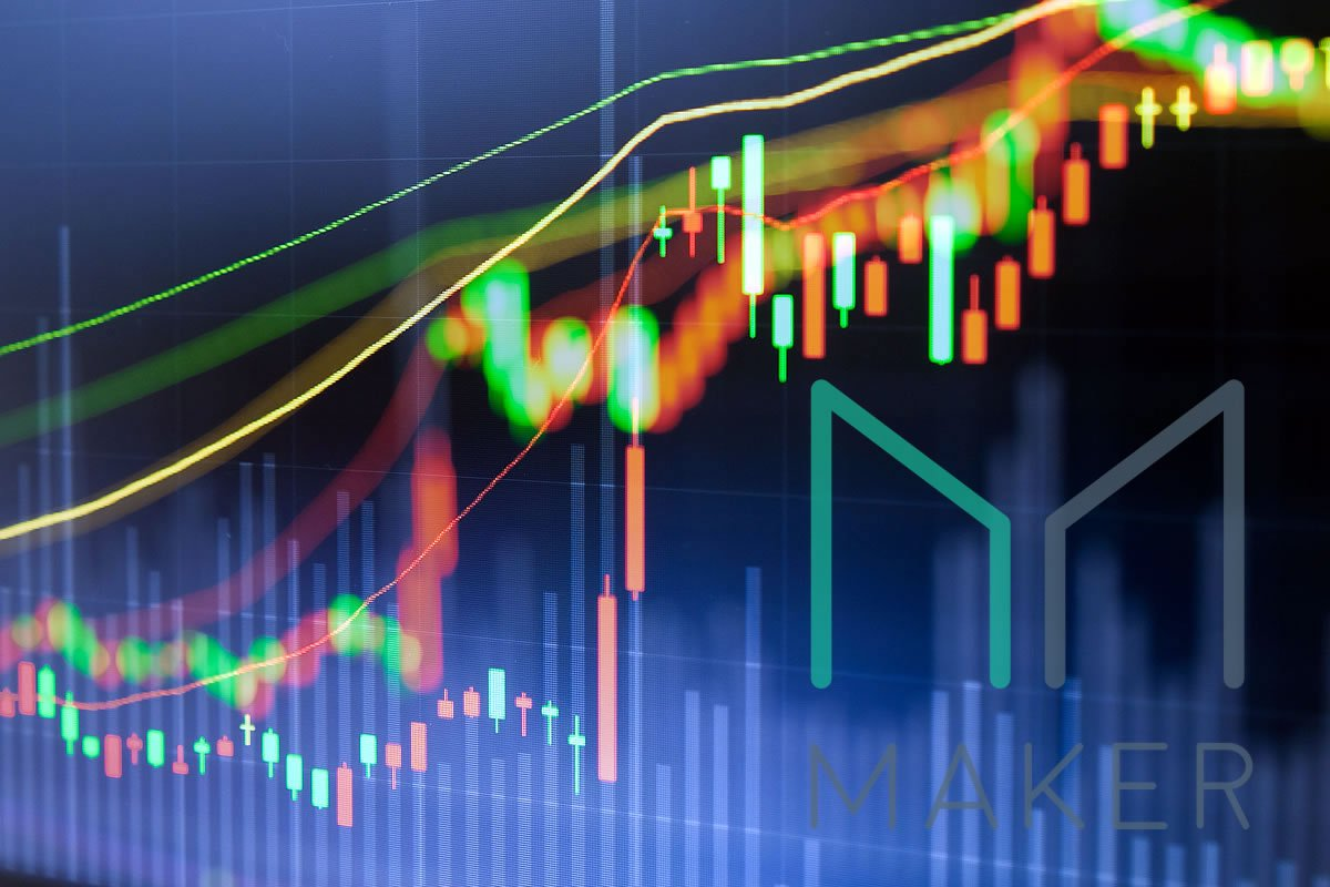 Crypto Market Wrap: Maker Moving as Markets Consolidate