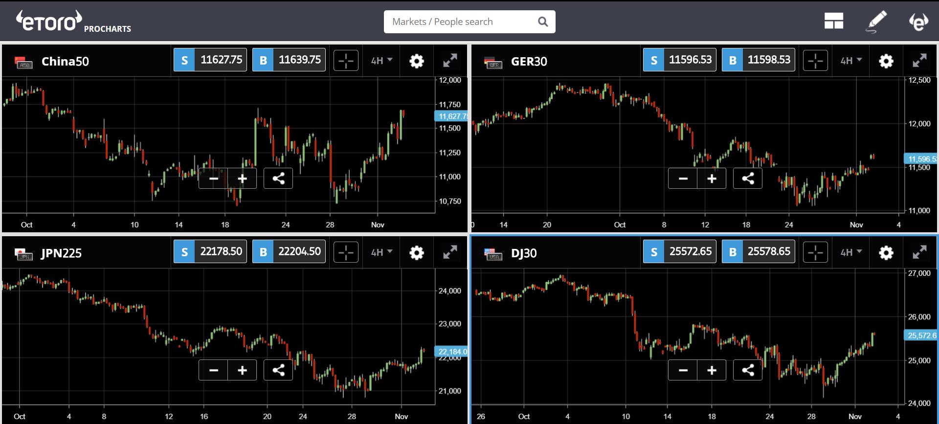 tether, dollar, trump, bitcoin, crypto, trading, markets,