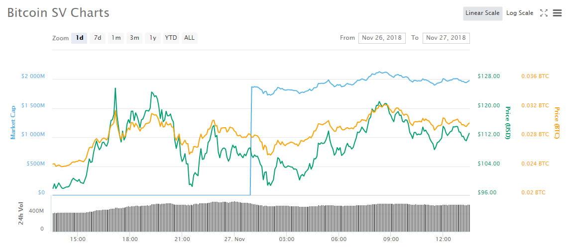 terra di registro bitcoin amazon azioni valore oggi