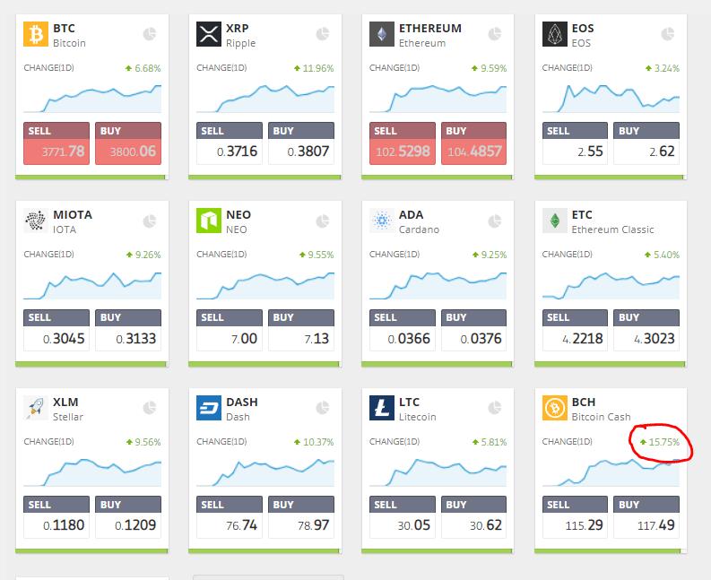ethereum, market, trading, crypto, cryptocurrency, bitcoin, market, markets