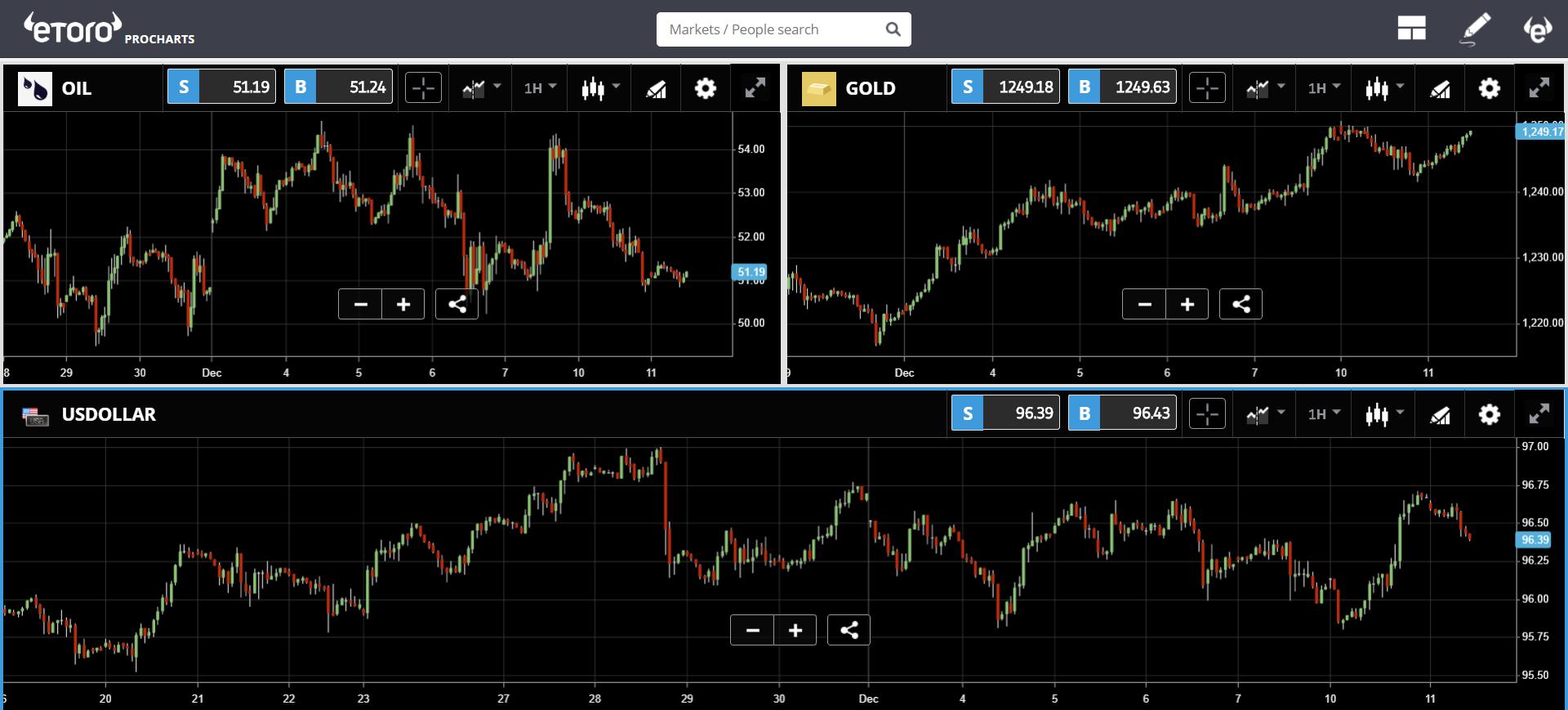 finance, taxes, stocks, crypto, bitcoin, trading, markets, crypto