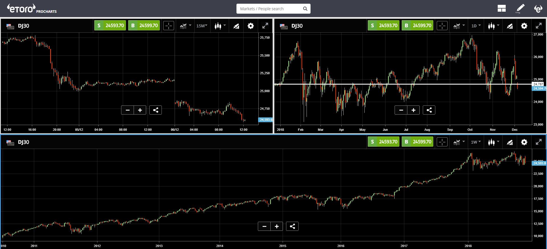 cryptocurrency, bitcoin, markets, FOMO