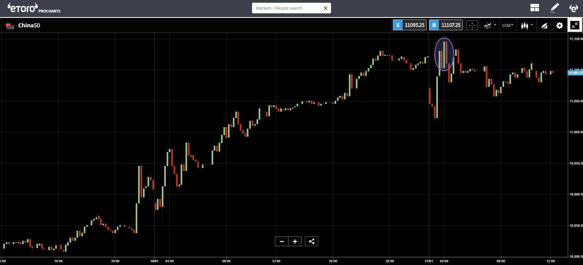 crypto, bitcoin, hollywood, trading, markets, ethereum, US, blockchain