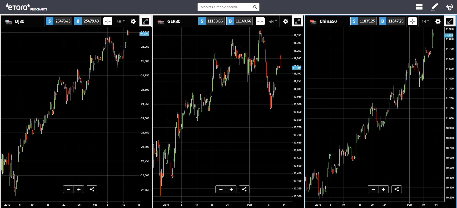 risk, trade, deficit, bitcoin, US, blockchain, crypto, market, markets, risk, debt