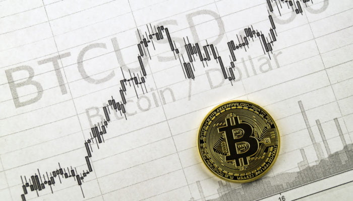 Statistics Signal That Bitcoin (BTC) is Likely to Surge Towards 5,500 in Near Future