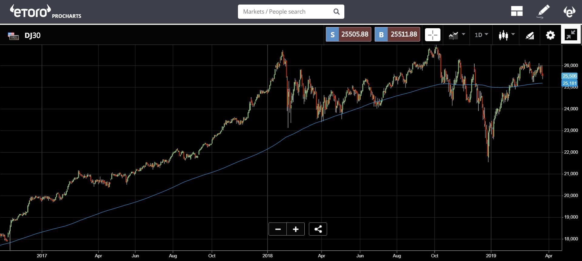market, cryptocurrency, trading, bitcoin, ethereum, blockchain, tron