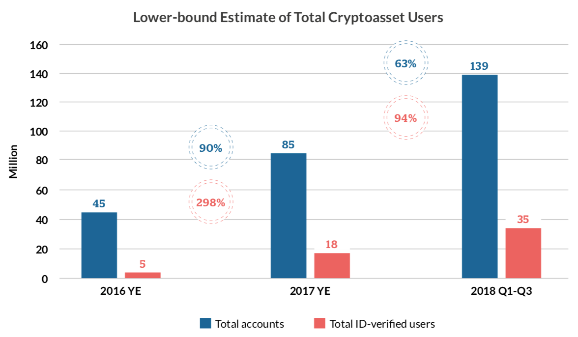 """Vitalik Buterin: """"Inevitable"""" That Ethereum Loses Some of its Lead in Crypto"""