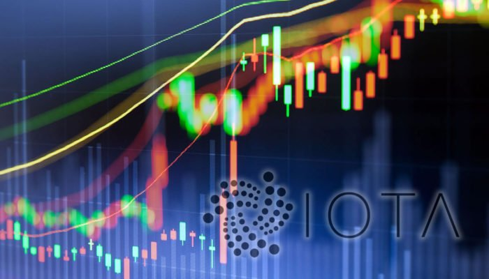 Iota price analysis aayush