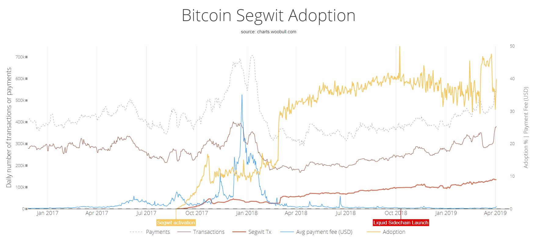 market, cryptocurrency, crypto, blockchain, bitcoin, ethereum, SEC, stocks